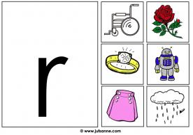 Afbeeldingsresultaat voor kleine letter r