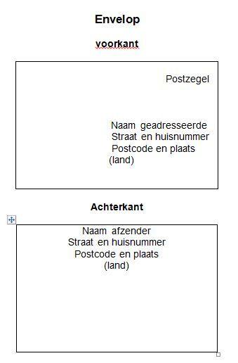 envelop sollicitatiebrief Ingrid docent Nederlands VO onderbouw :: iraschrijven.yurls.net envelop sollicitatiebrief