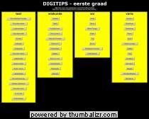 DIGITIPS